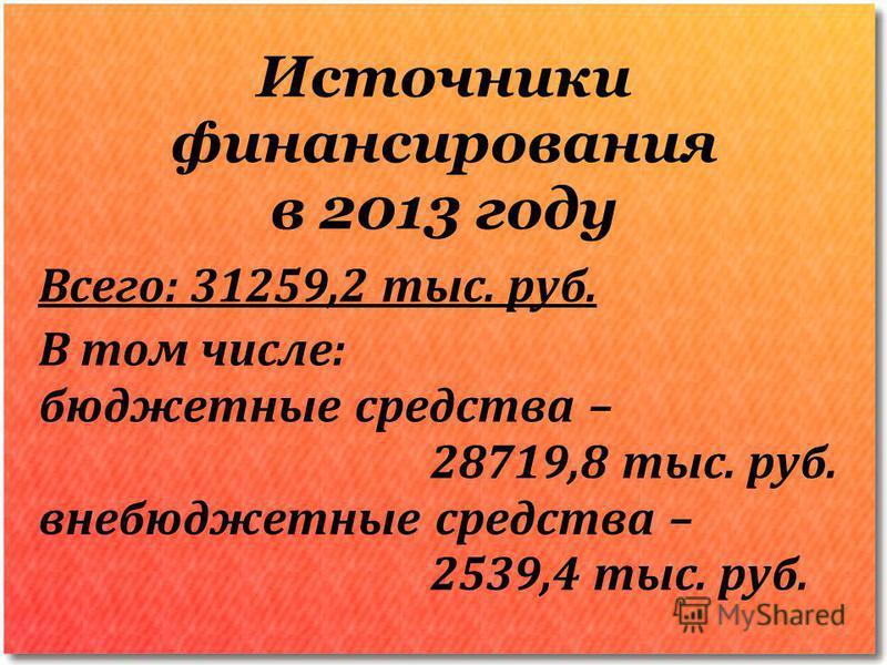 Источники финансирования в 2013 году Всего: 31259,2 тыс. руб. В том числе: бюджетные средства – 28719,8 тыс. руб. внебюджетные средства – 2539,4 тыс. руб.