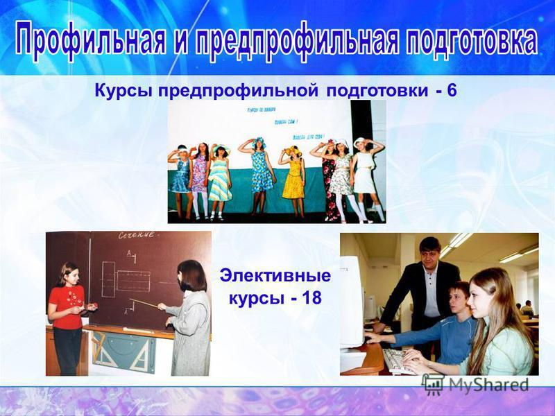 Курсы предпрофильной подготовки - 6 Элективные курсы - 18