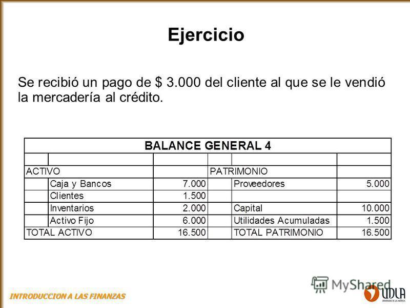 Se recibió un pago de $ 3.000 del cliente al que se le vendió la mercadería al crédito. Ejercicio