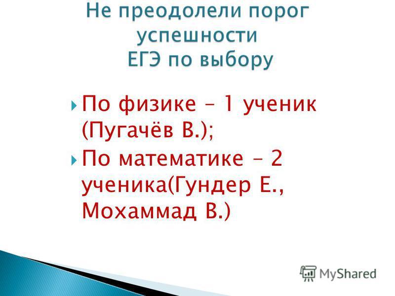 По физике – 1 ученик (Пугачёв В.); По математике – 2 ученика(Гундер Е., Мохаммад В.)
