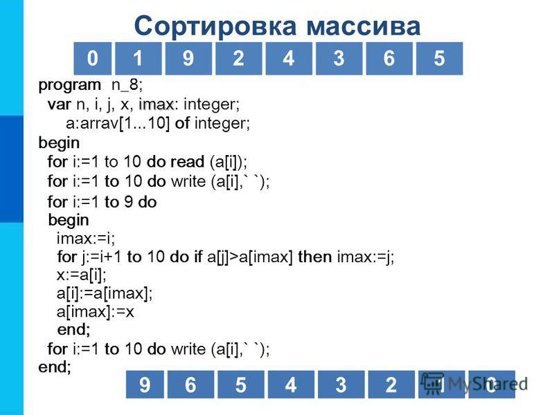 Сортировка массива for i:=1 to 9 do begin imax:=i; for j:=i+1 to 10 do if a[j]>a[imax] then imax:=j; x:=a[i]; a[i]:=a[imax]; a[imax]:=x ; end; for i:=1 to 10 do write (a[i],` `); end; program n_8; imax var n, i, j, x, imax: integer; a:arrav[1...10] o