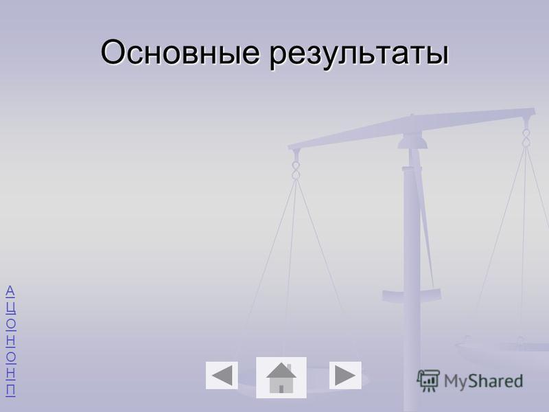 АЦОНОНПАЦОНОНП Основные результаты