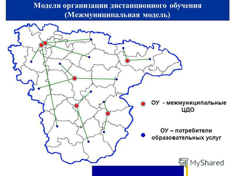Модели организации дистанционного обучения (Межмуниципальная модель) ОУ - межмуниципальные ЦДО ОУ – потребители образовательных услуг