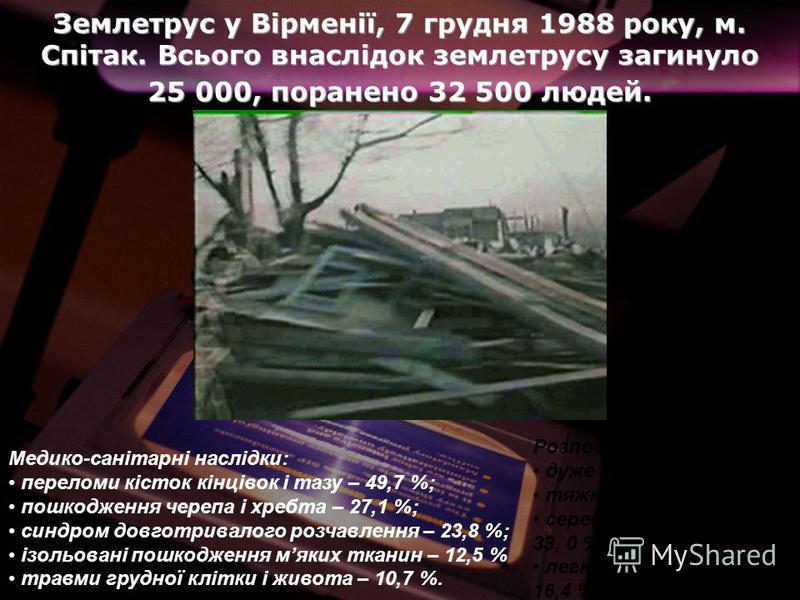Землетрус у Вірменії, 7 грудня 1988 року, м. Спітак. Всього внаслідок землетрусу загинуло 25 000, поранено 32 500 людей. Медико-санітарні наслідки: переломи кісток кінцівок і тазу – 49,7 %; пошкодження черепа і хребта – 27,1 %; синдром довготривалого