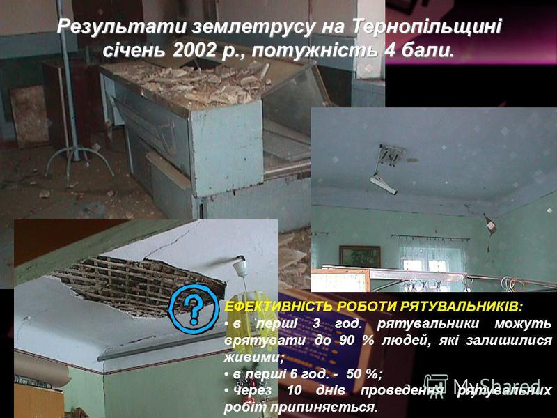 Результати землетрусу на Тернопільщині січень 2002 р., потужність 4 бали. ЕФЕКТИВНІСТЬ РОБОТИ РЯТУВАЛЬНИКІВ: в перші 3 год. рятувальники можуть врятувати до 90 % людей, які залишилися живими; в перші 6 год. - 50 %; через 10 днів проведення рятувальни