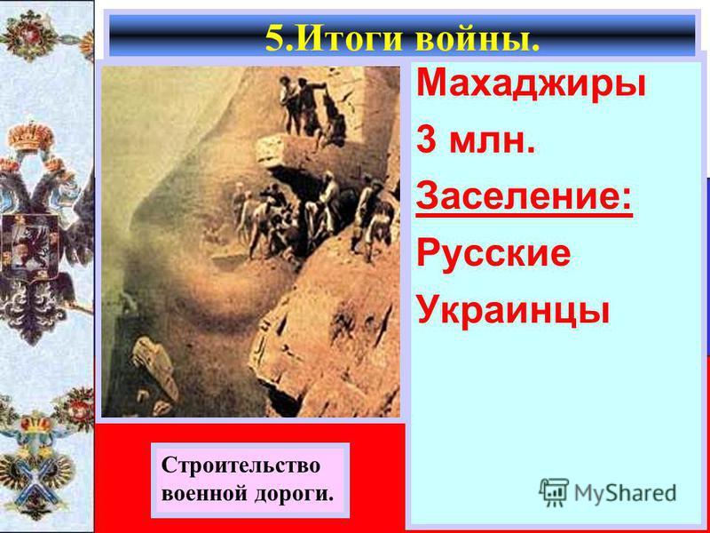 Махаджиры 3 млн. Заселение: Русские Украинцы 5. Итоги войны. Строительство военной дороги.