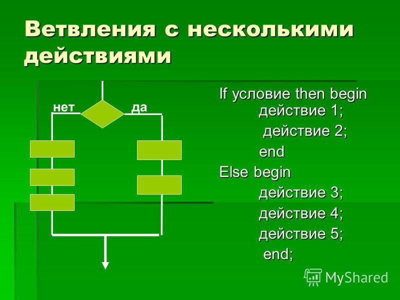Ветвления с несколькими действиями If условие then begin действие 1; действие 2; действие 2;end Else begin действие 3; действие 4; действие 5; end; end; да-нет