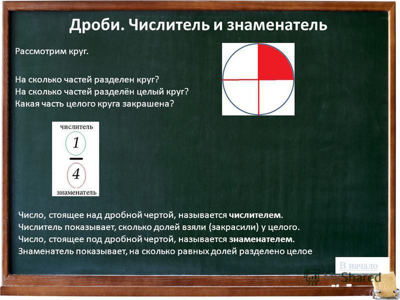 Дроби. Числитель и знаменатель Рассмотрим круг. На сколько частей разделен круг? На сколько частей разделён целый круг? Какая часть целого круга закрашена? Число, стоящее над дробной чертой, называется числителем. Числитель показывает, сколько долей