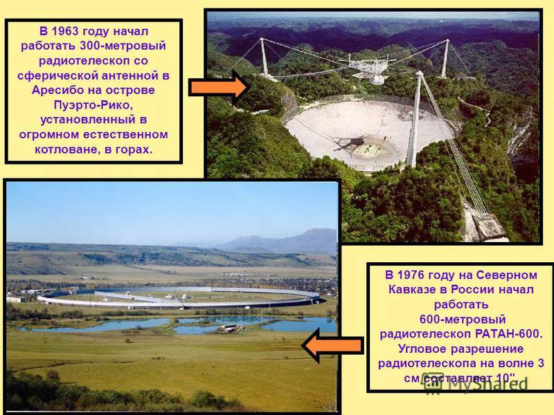 Самый большой рефрактор в мире, который находится в Йеркской обсерватории в США, имеет линзу диаметром в 1 м.