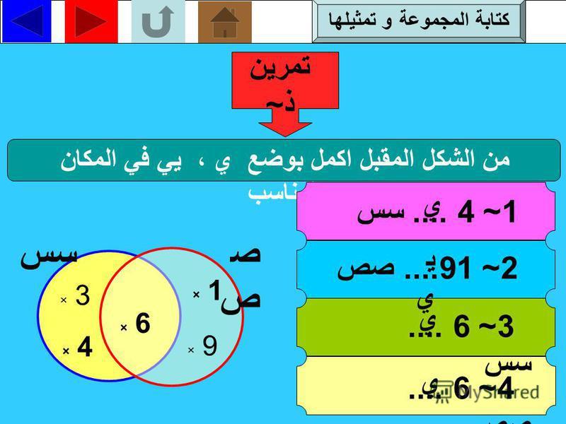 تمرين 1~ املأ الفراغات الفراغات التالية باستعمال أحد الرمزين ي ، يي 1~ الدمام..... مجموعة مدن المملكة السعودية 3~ د..... مجموعة حروف كلمة عمر 2~ 12..... ة 1 ، 2 ، 3 4~ 5..... مجموعة ارقام العدد 4537 يي ي ي ي كتابة المجموعة و تمثيلها