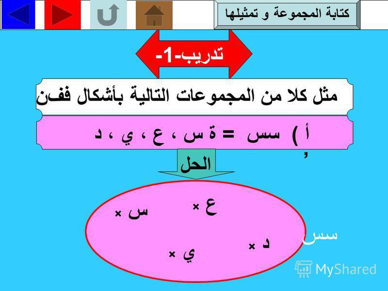 مثل مثل بشكل فن : الأعداد الزوجية المحصورة بين 3 و 11 الحل سس = ة 4 ، 6 ، 8 ، 10 س 4×4× × 8× 8 × 6× 6 10 × كتابة المجموعة و تمثيلها