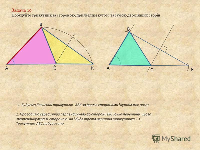 Задача 10 Побудуйте трикутник за стороною, прилеглим кутом та сумою двох інших сторін А В СК 1. Будуємо базисний трикутник АВК за двома сторонами і кутом між ними. А В К 2. Проводимо серединний перпендикуляр до сторони ВК. Точка перетину цього перпен