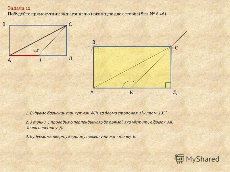 Задача 12 Побудуйте прямокутник за діагоналлю і різницею двох сторін (8кл. 8.46 ) А ВС Д К 135° 1. Будуємо базисний трикутник АСК за двома сторонами і кутом 135° АК С 2. З точки С проводимо перпендикуляр до прямої, яка містить відрізок АК. Точка пере
