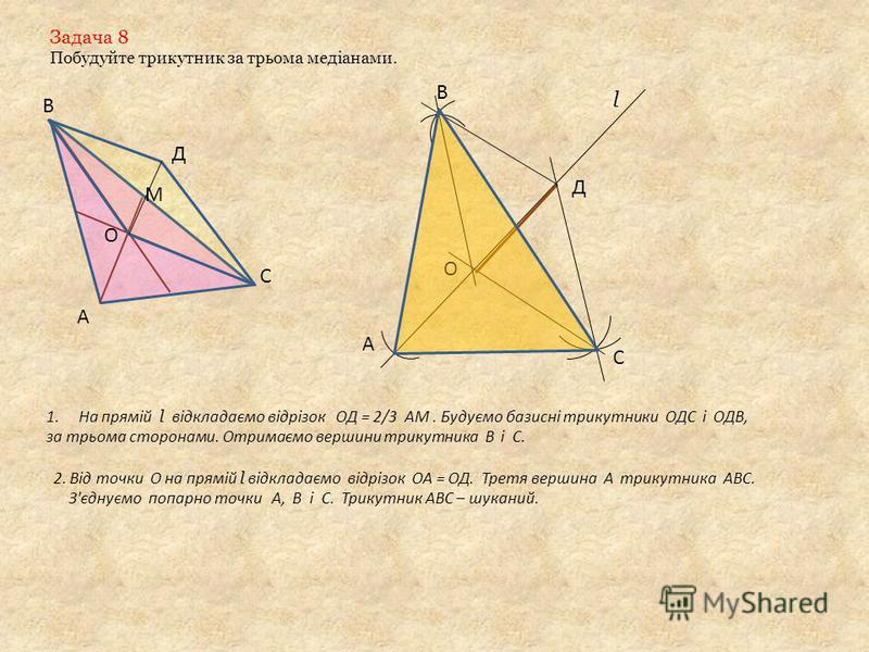 Задача 8 Побудуйте трикутник за трьома медіанами. А В С О Д 1.На прямій l відкладаємо відрізок ОД = 2/3 АМ. Будуємо базисні трикутники ОДС і ОДВ, за трьома сторонами. Отримаємо вершини трикутника В і С. М 2. Від точки О на прямій l відкладаємо відріз