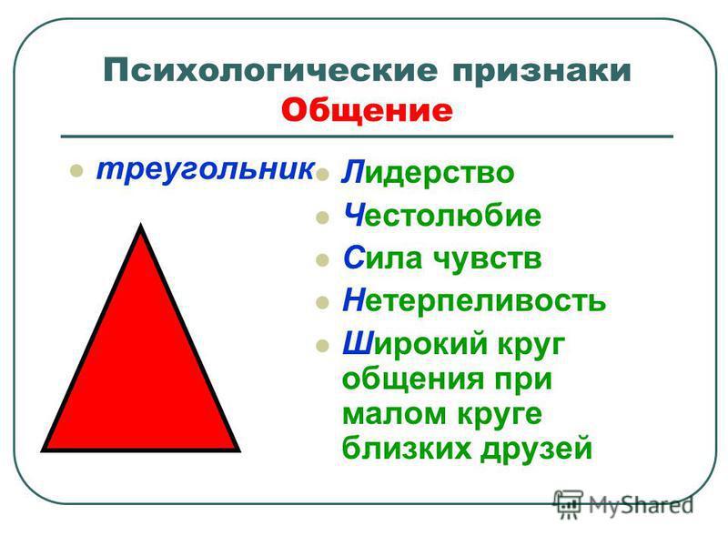 Психологические признаки Общение треугольник Лидерство Честолюбие Сила чувств Нетерпеливость Широкий круг общения при малом круге близких друзей
