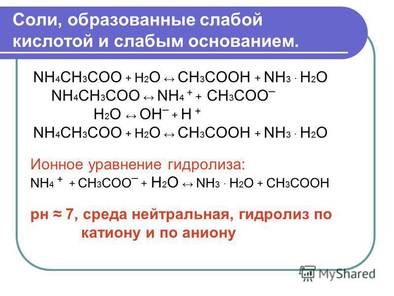Соли, образованные слабой кислотой и слабым основанием. NH 4 СН 3 СОО + H 2 O СН 3 СООН + NH 3 · H 2 О NH 4 СН 3 СОО NH 4 + + СН 3 СОО ¯ Н 2 О OH ¯ + H + NH 4 СН 3 СОО + H 2 O СН 3 СООН + NH 3 · H 2 О Ионное уравнение гидролиза: NH 4 + + СН 3 СОО ¯ +