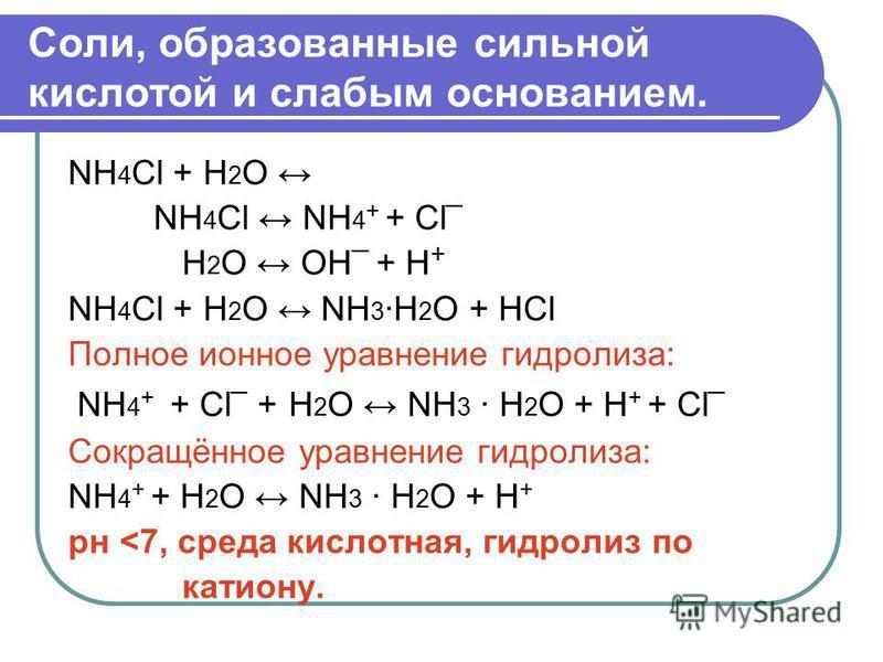 Соли, образованные сильной кислотой и слабым основанием. NH 4 Cl + H 2 O NH 4 Cl NH 4 + + Cl ¯ Н 2 О OH ¯ + H + NH 4 Cl + H 2 O NH 3 ·H 2 О + НСl Полное ионное уравнение гидролиза: NH 4 + + Cl ¯ + Н 2 О NH 3 · H 2 О + H + + Cl ¯ Сокращённое уравнение