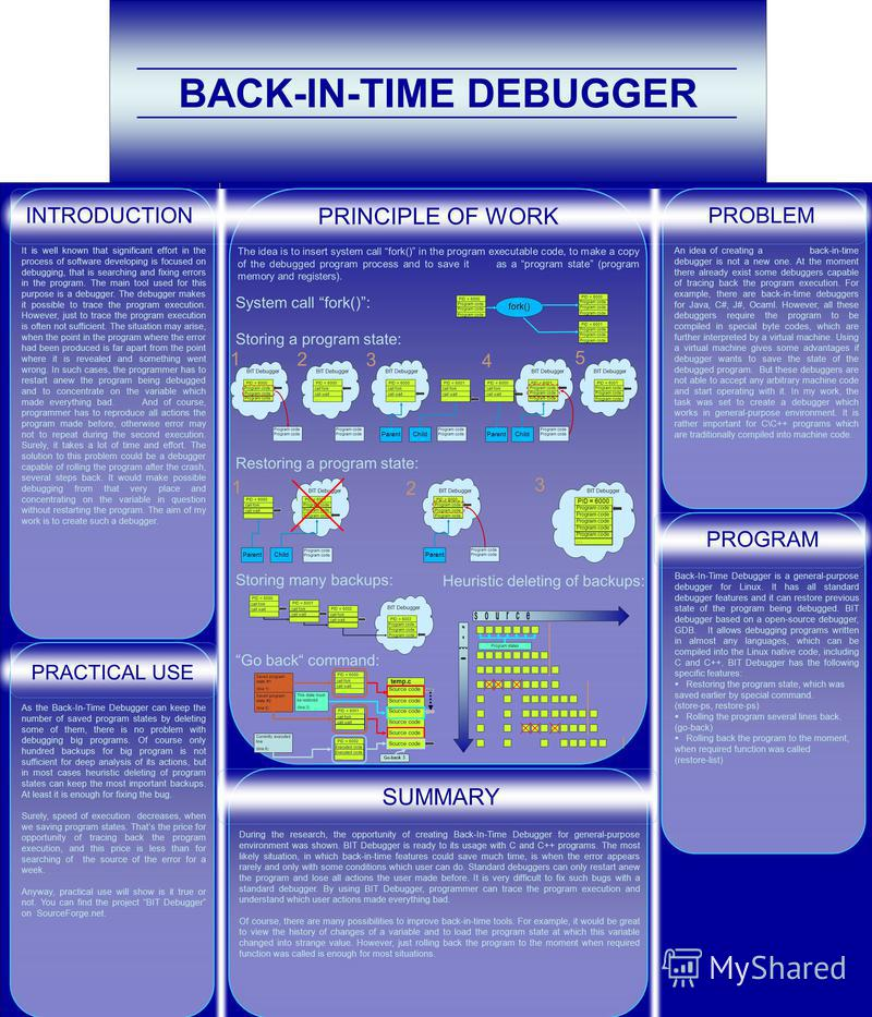 BACK-IN-TIME DEBUGGER INTRODUCTION PRINCIPLE OF WORK PROBLEM It is well known that significant effort in the process of software developing is focused on debugging, that is searching and fixing errors in the program. The main tool used for this purpo