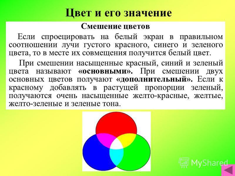 Цвет и его значение Смешение цветов Если спроецировать на белый экран в правильном соотношении лучи густого красного, синего и зеленого цвета, то в месте их совмещения получится белый цвет. При смешении насыщенные красный, синий и зеленый цвета назыв