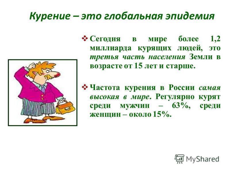 Курение – это глобальная эпидемия Сегодня в мире более 1,2 миллиарда курящих людей, это третья часть населения Земли в возрасте от 15 лет и старше. Частота курения в России самая высокая в мире. Регулярно курят среди мужчин – 63%, среди женщин – окол