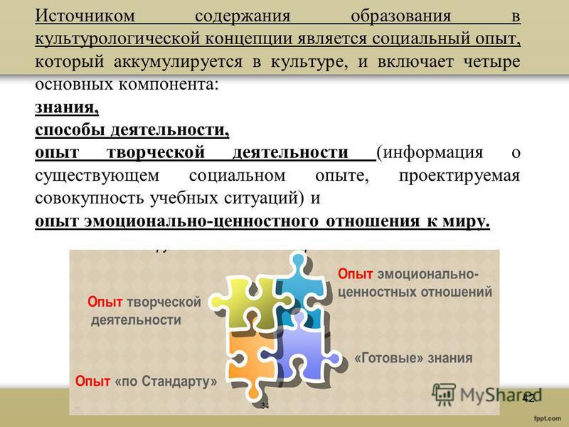 Источником содержания образования в культурологической концепции является социальный опыт, который аккумулируется в культуре, и включает четыре основных компонента: знания, способы деятельности, опыт творческой деятельности (информация о существующем