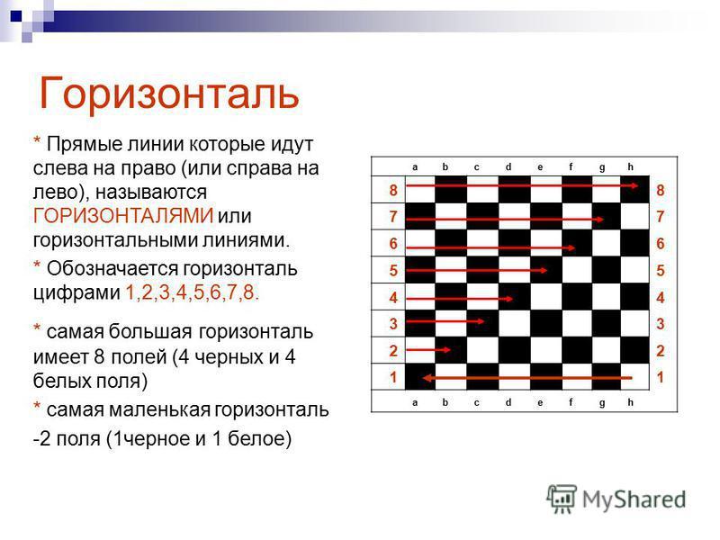 Горизонталь * Прямые линии которые идут слева на право (или справа на лево), называются ГОРИЗОНТАЛЯМИ или горизонтальными линиями. * Обозначается горизонталь цифрами 1,2,3,4,5,6,7,8. * самая большая горизонталь имеет 8 полей (4 черных и 4 белых поля)