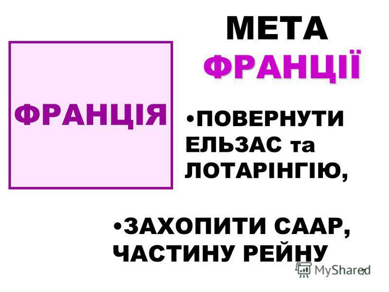 7 ФРАНЦІЯ МЕТАФРАНЦІЇ ПОВЕРНУТИ ЕЛЬЗАС та ЛОТАРІНГІЮ, ЗАХОПИТИ СААР, ЧАСТИНУ РЕЙНУ