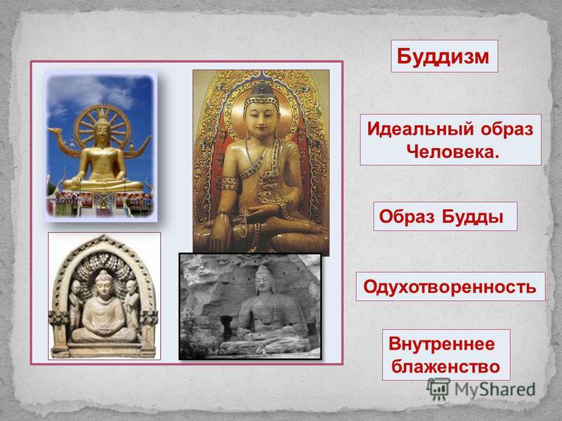 Образ Будды Буддизм Идеальный образ Человека. Одухотворенность Внутреннее блаженство