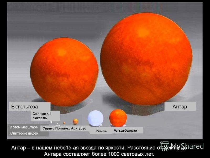 Солнце Сириус Артур Юпитер занимает 1 пиксель В этом масштабе Земля не видна Поллюкс