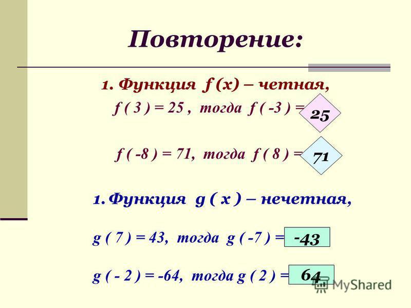 Повторение: 1. Функция f (x) – четная, f ( 3 ) = 25, тогда f ( -3 ) = ? f ( -8 ) = 71, тогда f ( 8 ) = ? 25 71 1. Функция g ( x ) – нечетная, g ( 7 ) = 43, тогда g ( -7 ) = ? g ( - 2 ) = -64, тогда g ( 2 ) = ? -43 64