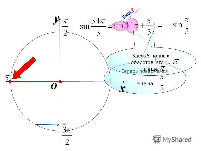 Теперь повернемся еще на x y O Знак? – Здесь 5 полных оборотов, это 10 и еще