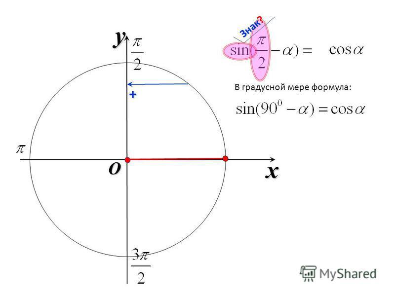 x y O Знак? + В градусной мере формула: