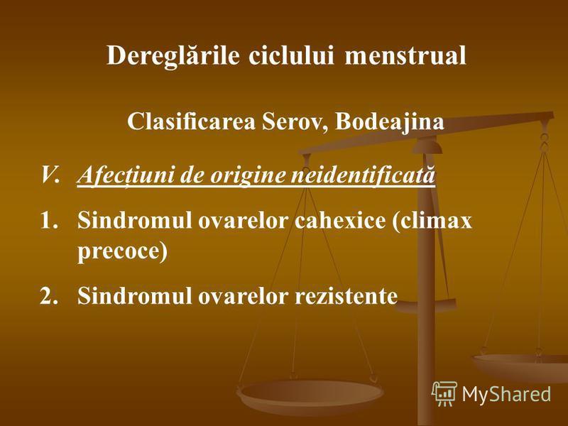 Dereglările ciclului menstrual Clasificarea Serov, Bodeajina V.Afecţiuni de origine neidentificată 1.Sindromul ovarelor cahexice (climax precoce) 2.Sindromul ovarelor rezistente