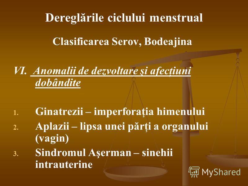 Dereglările ciclului menstrual Clasificarea Serov, Bodeajina VI. Anomalii de dezvoltare şi afecţiuni dobândite 1. 1. Ginatrezii – imperforaţia himenului 2. 2. Aplazii – lipsa unei părţi a organului (vagin) 3. 3. Sindromul Aşerman – sinehii intrauteri