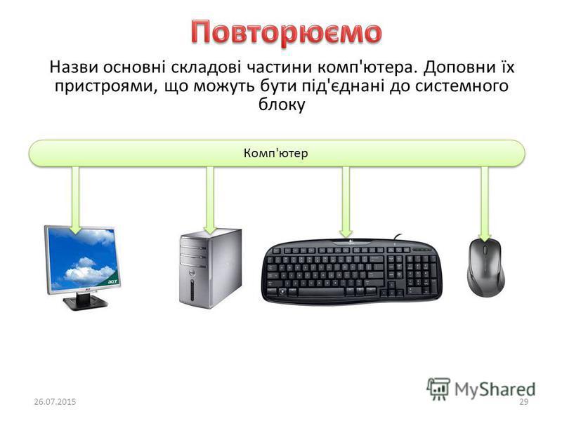 Назви основні складові частини комп'ютера. Доповни їх пристроями, що можуть бути під'єднані до системного блоку 26.07.201529 Комп'ютер