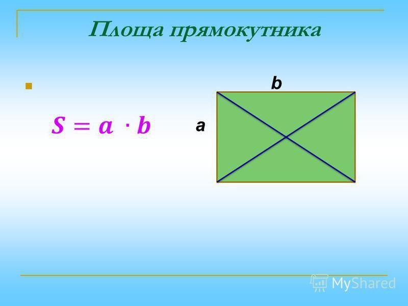 Площа прямокутника a b