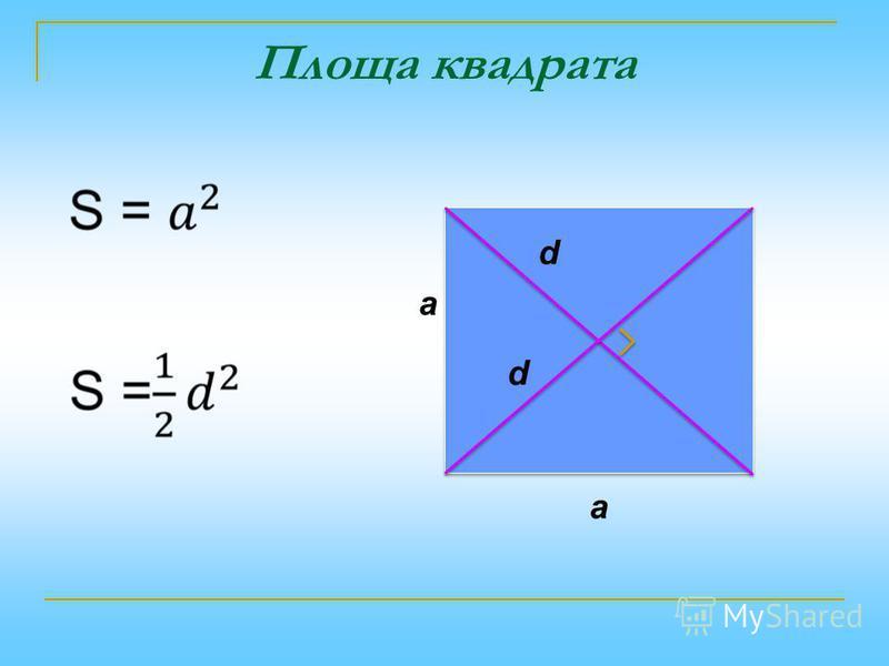 Площа квадрата a d
