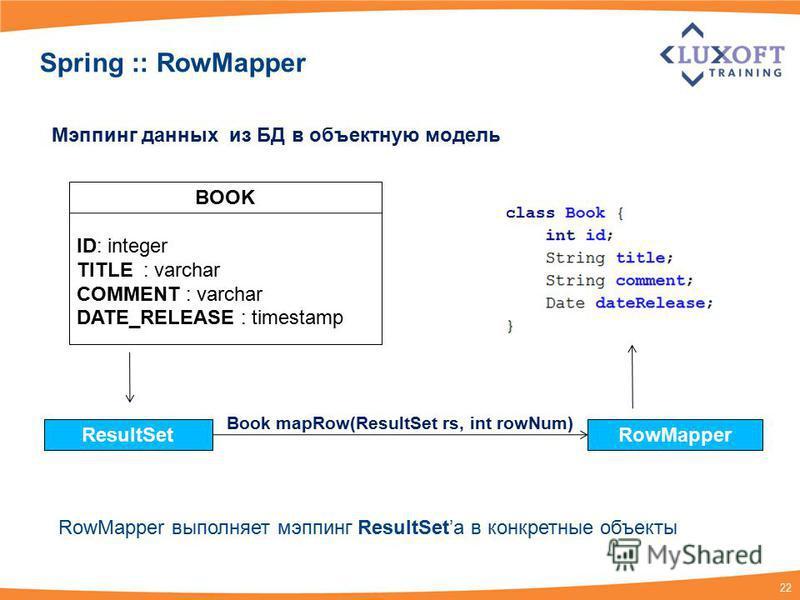 22 Spring :: RowMapper BOOK ID: integer TITLE : varchar COMMENT : varchar DATE_RELEASE : timestamp Мэппинг данных из БД в объектную модель RowMapper выполняет мэппинг ResultSetа в конкретные объекты ResultSetRowMapper Book mapRow(ResultSet rs, int ro
