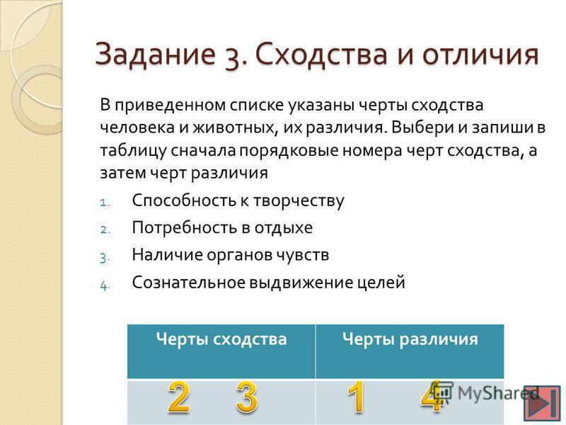 Задание 3. Сходства и отличия В приведенном списке указаны черты сходства человека и животных, их различия. Выбери и запиши в таблицу сначала порядковые номера черт сходства, а затем черт различия 1. Способность к творчеству 2. Потребность в отдыхе 3