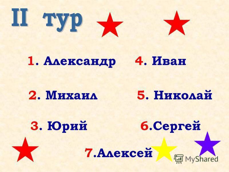 1. Александр 2. Михаил 3. Юрий 4. Иван 6. Сергей 5. Николай 7.Алексей