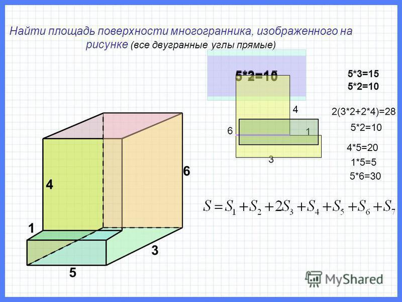 Найти площадь поверхности многогранника, изображенного на рисунке (все двугранные углы прямые) 6 3 5 4 1 5*3=15 5*2=10 3 6 4 1 2(3*2+2*4)=28 5*2=10 4*5=20 1*5=5 5*6=30