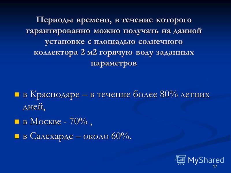 17 Периоды времени, в течение которого гарантированно можно получать на данной установке с площадью солнечного коллектора 2 м 2 горячую воду заданных параметров в Краснодаре – в течение более 80% летних дней, в Краснодаре – в течение более 80% летних