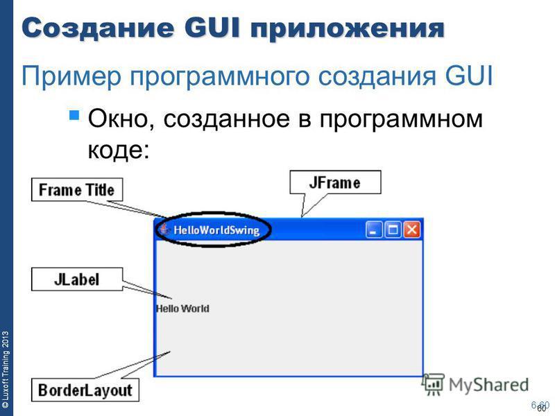60 © Luxoft Training 2013 Создание GUI приложения Окно, созданное в программном коде: 6-60 Пример программного создания GUI