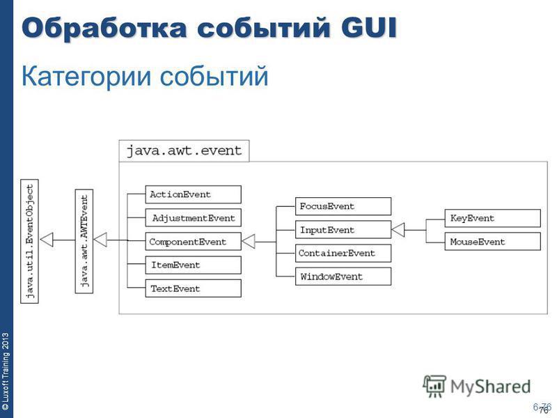 76 © Luxoft Training 2013 Обработка событий GUI 6-76 Категории событий