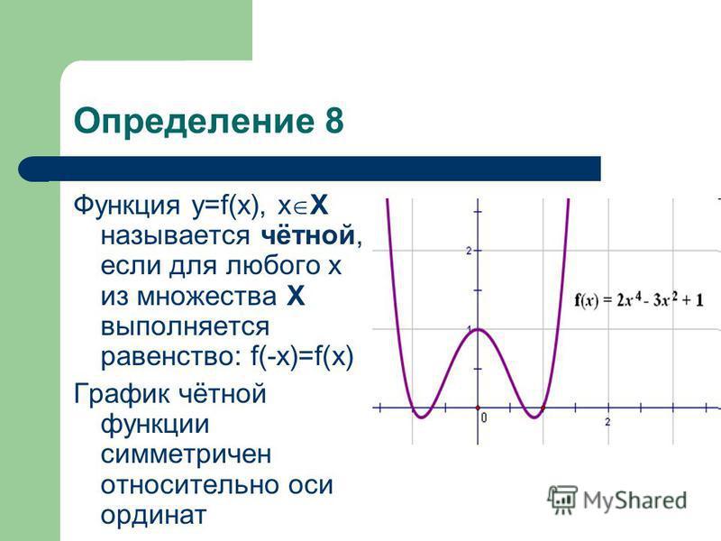 Определение 8 Функция y=f(x), x X называется чётной, если для любого х из множества Х выполняется равенство: f(-x)=f(x) График чётной функции симметричен относительно оси ординат