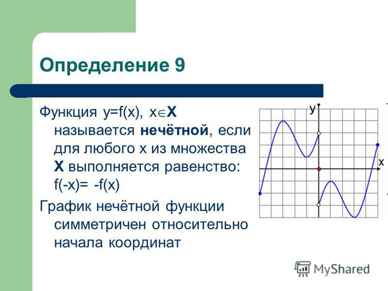 Определение 9 Функция y=f(x), x X называется нечётной, если для любого х из множества Х выполняется равенство: f(-x)= -f(x) График нечётной функции симметричен относительно начала координат