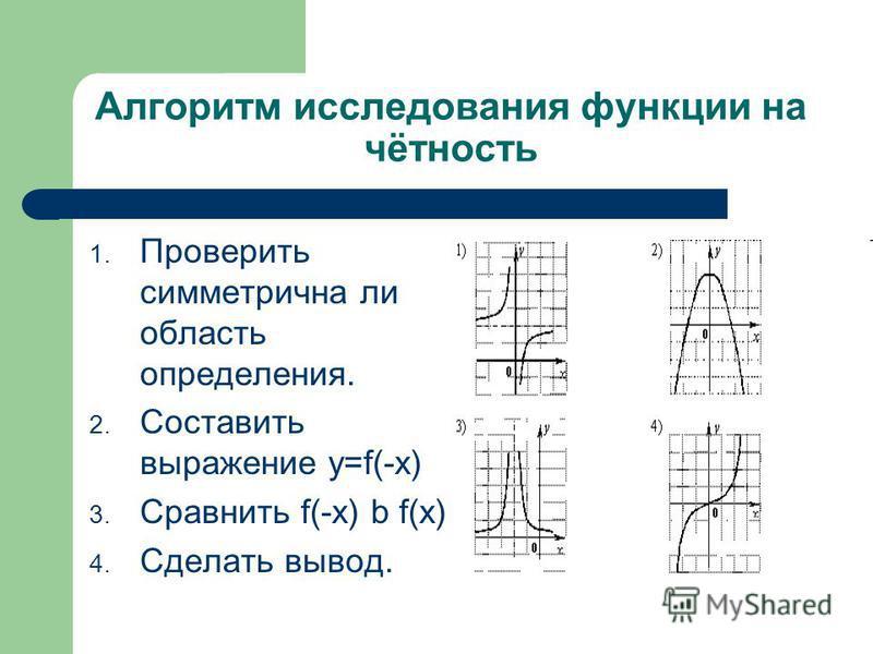 Алгоритм исследования функции на чётность 1. Проверить симметрична ли область определения. 2. Составить выражение y=f(-x) 3. Сравнить f(-x) b f(x) 4. Cделать вывод.