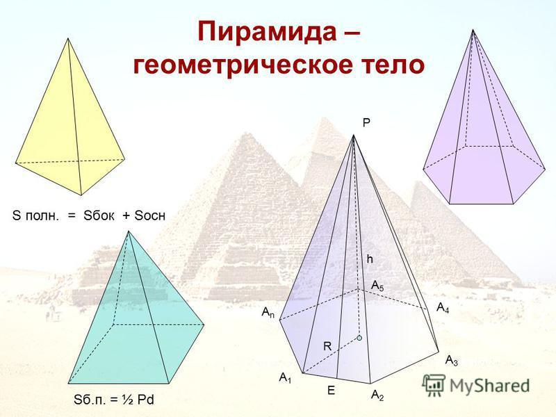 Пирамида – геометрическое тело P R h E AnAn A1A1 A2A2 A3A3 A4A4 A5A5 S полн. = Sбок + Sосн Sб.п. = ½ Pd