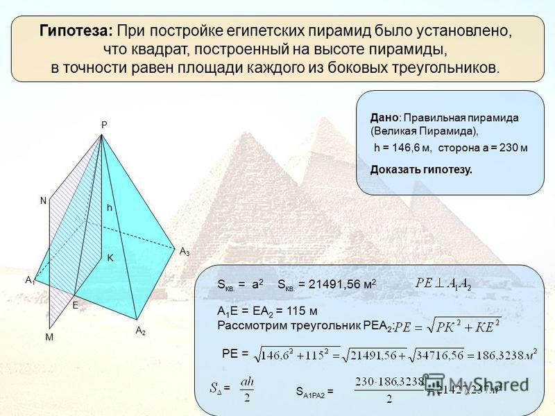 Гипотеза: При постройке египетских пирамид было установлено, что квадрат, построенный на высоте пирамиды, в точности равен площади каждого из боковых треугольников. A4A4 P A1A1 A2A2 A3A3 h N M K S кв. = а 2 S кв. = 21491,56 м 2 А 1 Е = ЕА 2 = 115 м Р