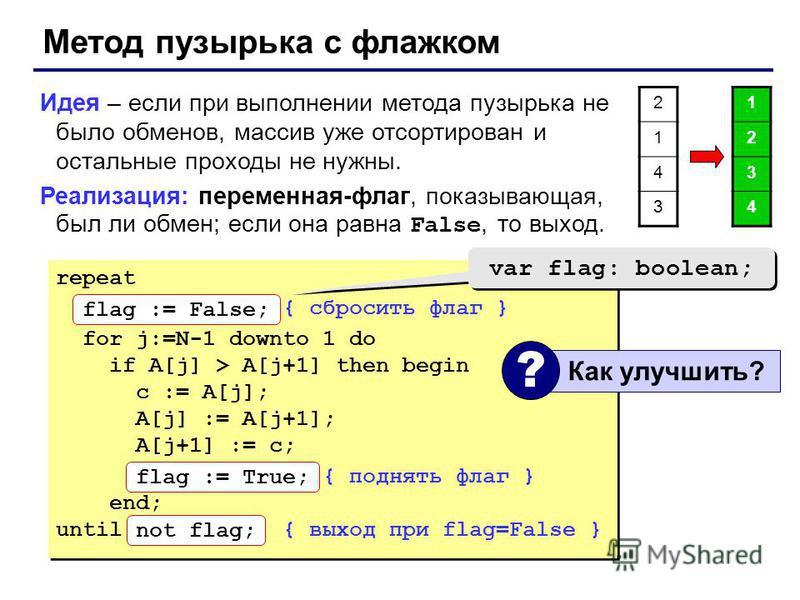Метод пузырька с флажком Идея – если при выполнении метода пузырька не было обменов, массив уже отсортирован и остальные проходы не нужны. Реализация: переменная-флаг, показывающая, был ли обмен; если она равна False, то выход. repeat flag := False;